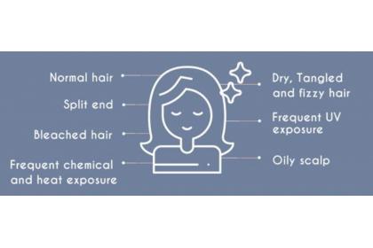 C.FORMULAE 2.0 UP SIZE HAIR CARE